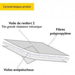 Feuille absorbante tous liquides  Grande résistance - 104 L