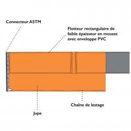 Barrage de confinement <br> Hauteur totale : 65 cm